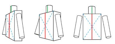 体幹の正中線