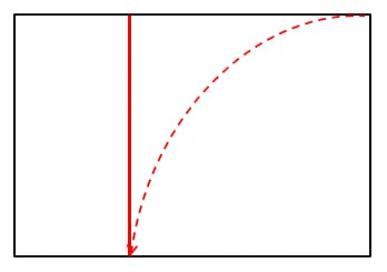 正方形の構図線