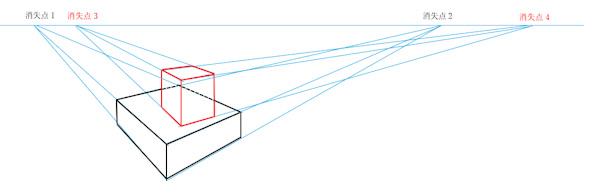 付き重ねた箱の透視図