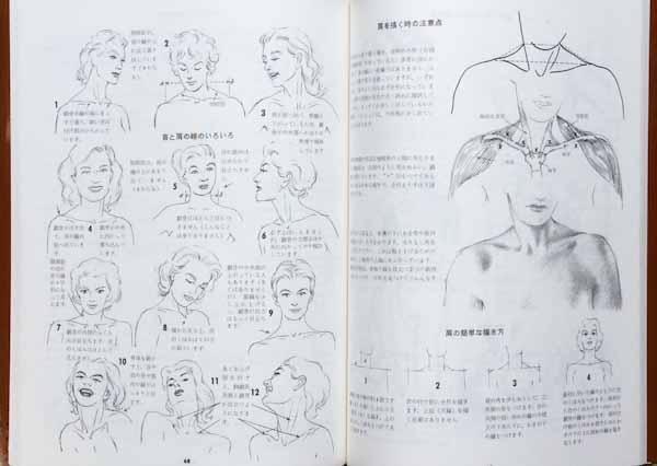人体デッサン技法書