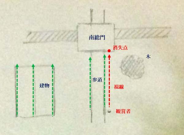 石清水八幡宮平面図